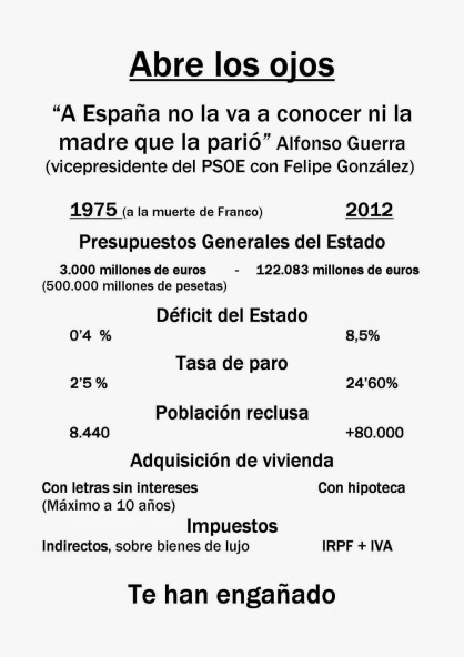 Cartel comparativa